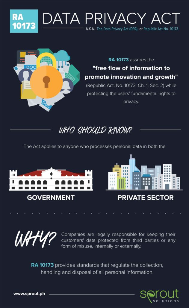 data privacy act ra10173