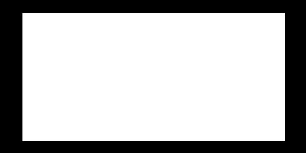 Infogreat logo